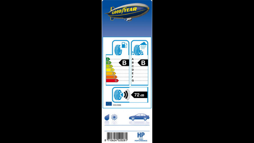 L'etichetta europea dei pneumatici è pronta