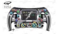Rosberg'in direksiyonu