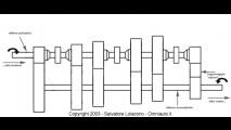 Cambio manuale - schema semplificato