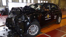 Alfa Romeo Stelvio Crash-test