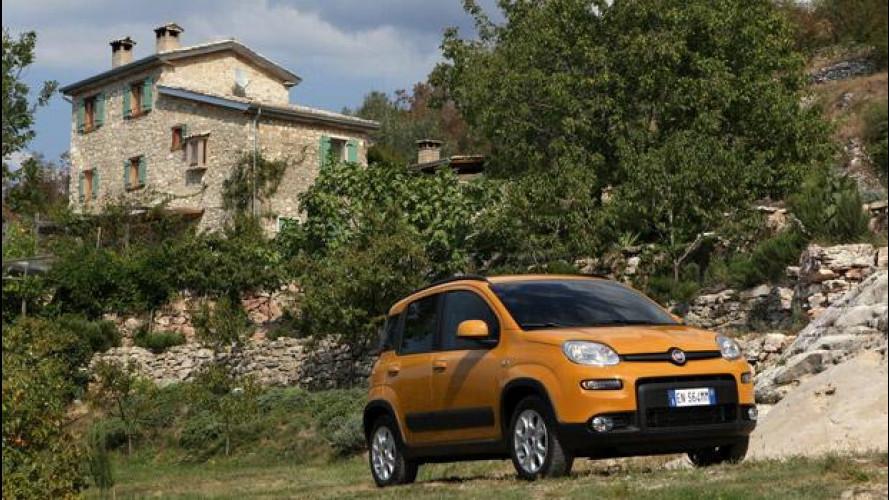 Fiat a metano e GPL, a giugno fino a 5.000 euro di sconto