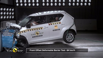 Résultats crash-test
