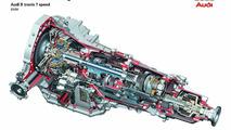New Audi S Tronic Transmission