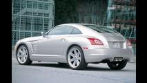 Entlassungen bei Chrysler