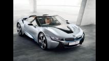 BMW, il presente e il futuro elettrico 004