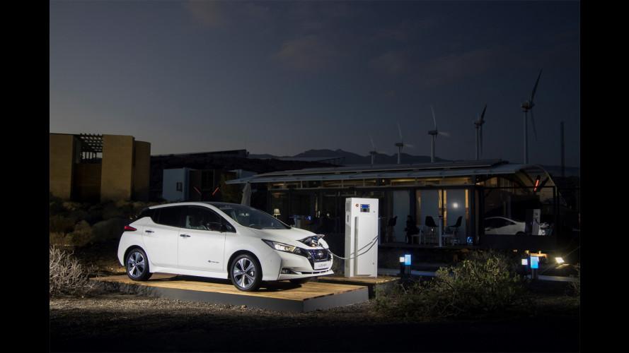 Nissan, l'auto elettrica come fonte di guadagno