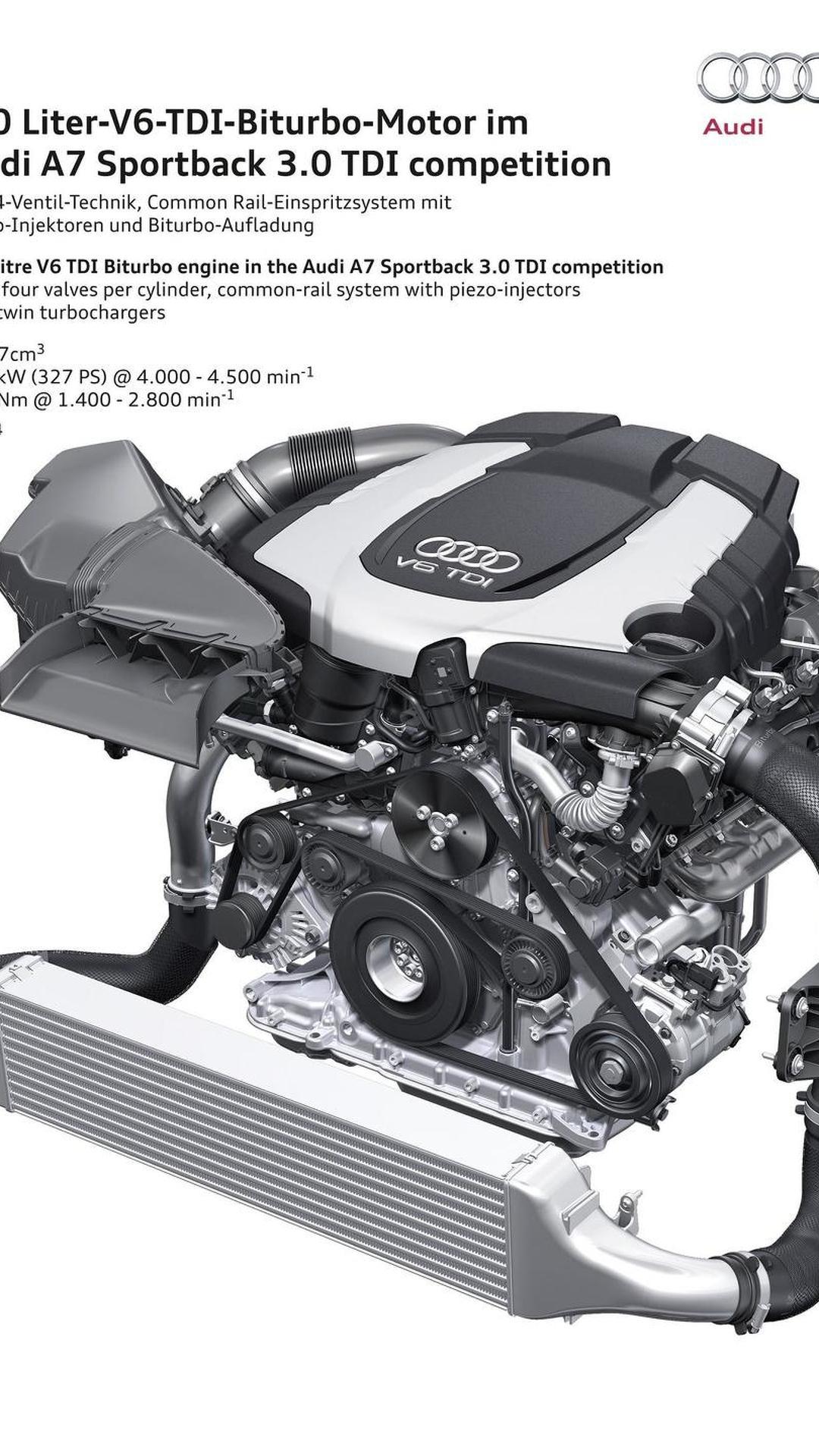 Двигатель 3.0 V6 TDI Biturbo: в честь 25-летия дизеля TDI