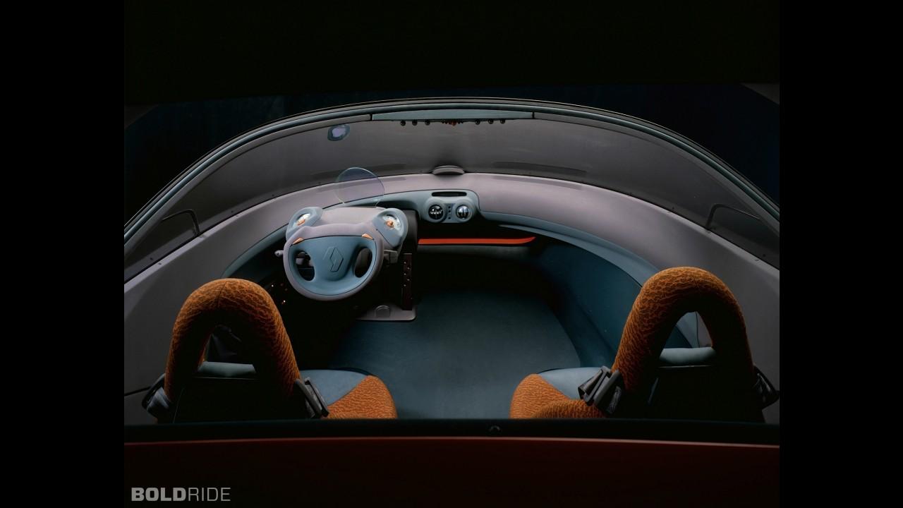 Renault Racoon Concept