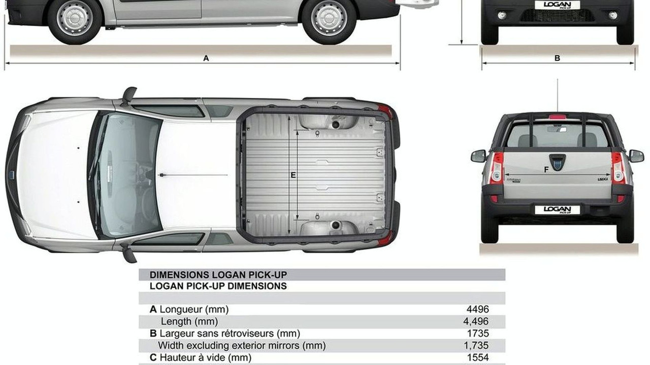 dacia launches logan pick up in romania. Black Bedroom Furniture Sets. Home Design Ideas