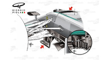 Mercedes W07 turning vanes comparison