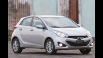 Caso de polícia: Hyundai afirma que lotes com motores do HB20 foram roubados