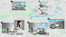 Daimler-Bosch Self-Driving Taxi