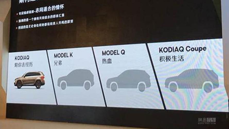 Skoda anuncia un Kodiaq Coupé para China... y más cosas