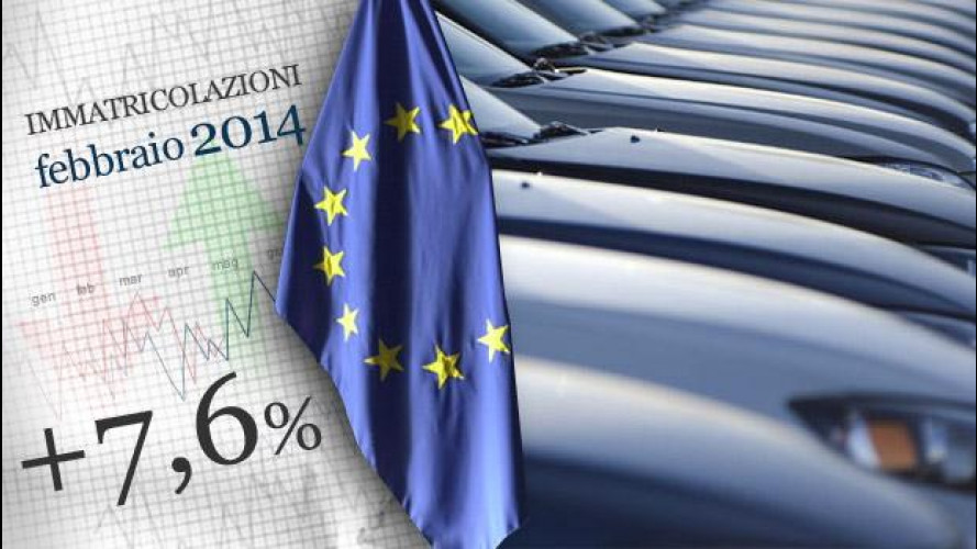 Mercato auto Europa a febbraio, nuovi segnali di crescita