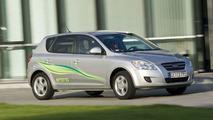 Kia cee'd Hybrid Concept