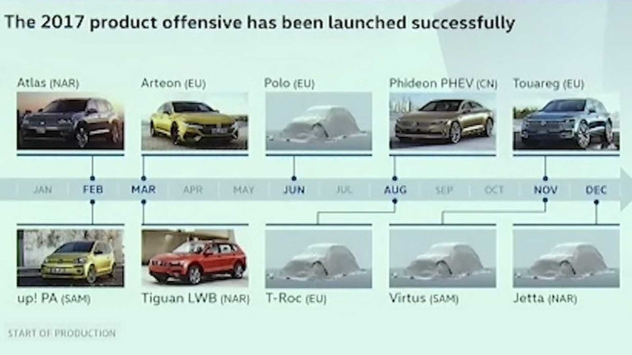 New VW Polo, T-Roc, Touareg Production Start Dates Revealed