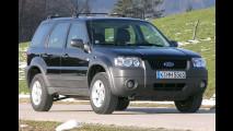 Kompaktes Allrad-SUV