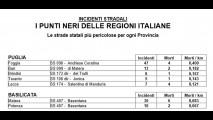 Strade più pericolose d'Italia, l'elenco