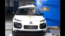 Neue EuroNCAP-Crashtests