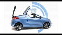 VÍDEO: Confira a abertura e fechamento da capota do novo Renault Wind em 12 segundos