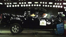 Nissan Navara retested by Euro NCAP