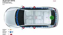 Audi Sound Concept, Audi Q7 WFS System overview, 15.06.2010