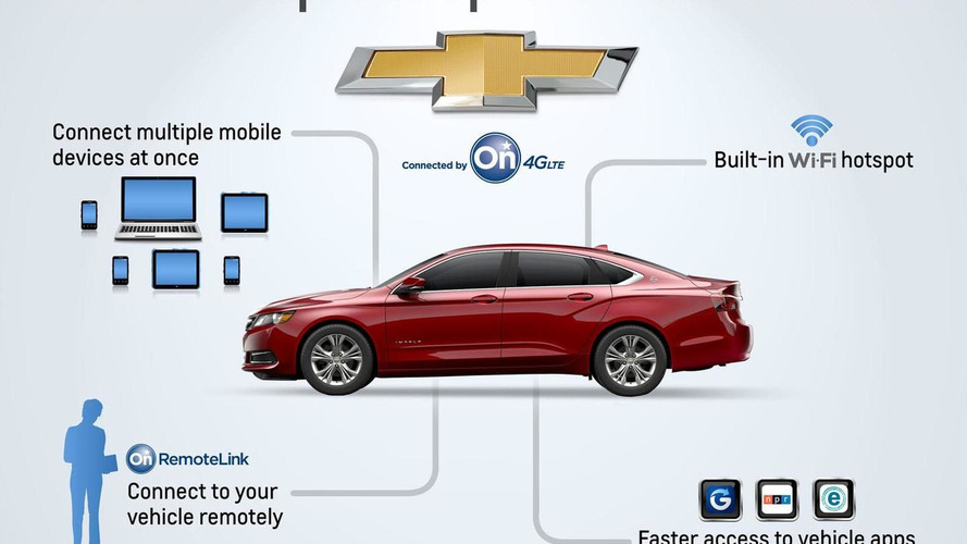 GM introduces OnStar 4G LTE & Mylink AppShop at CES