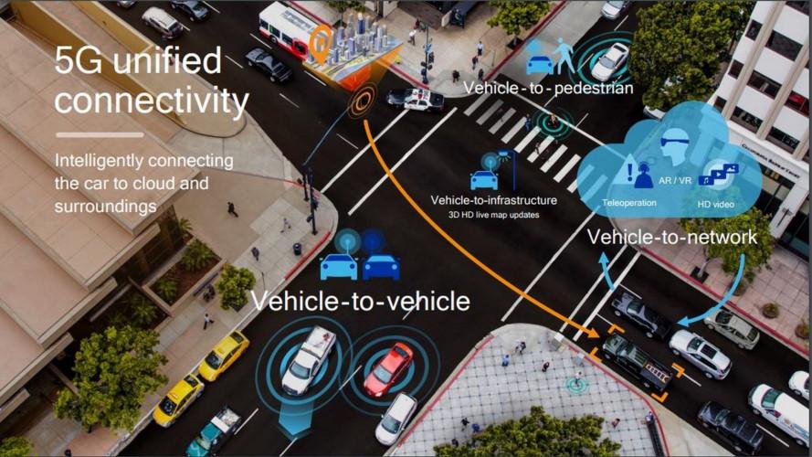 Nissan e la connettività veloce per le auto del domani