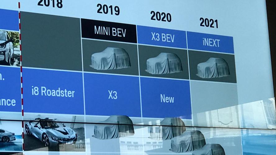 BMW EV planı