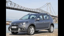 Renault cresce quase 27% no acumulado de 2012