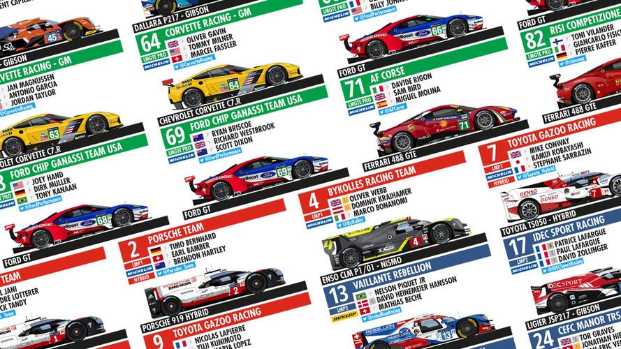 24 Heures du Mans - Découvrez les 60 engagés de la classique mancelle