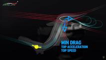 Aereodinamica Lamborghini Attiva Video