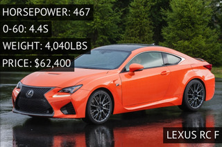 Lexus RC F vs. Germany: Which Coupe Would You Choose? [Poll]