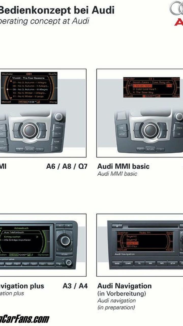 MMI operating concept at Audi