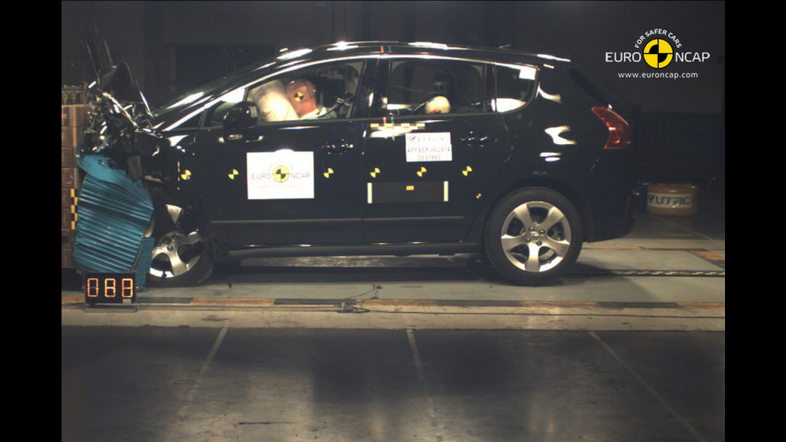 Peugeot 3008: sicurezza a 5 stelle