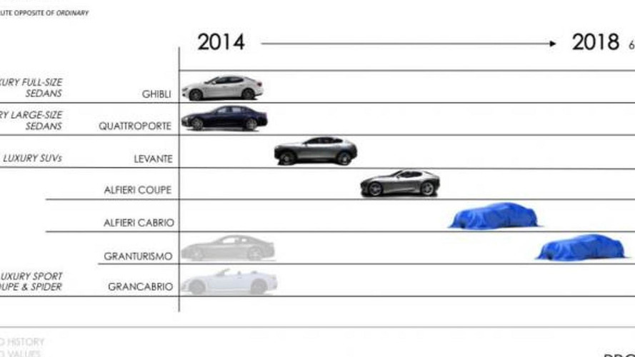 Maserati Alfieri confirmed for production, will be offered as a coupe & cabrio