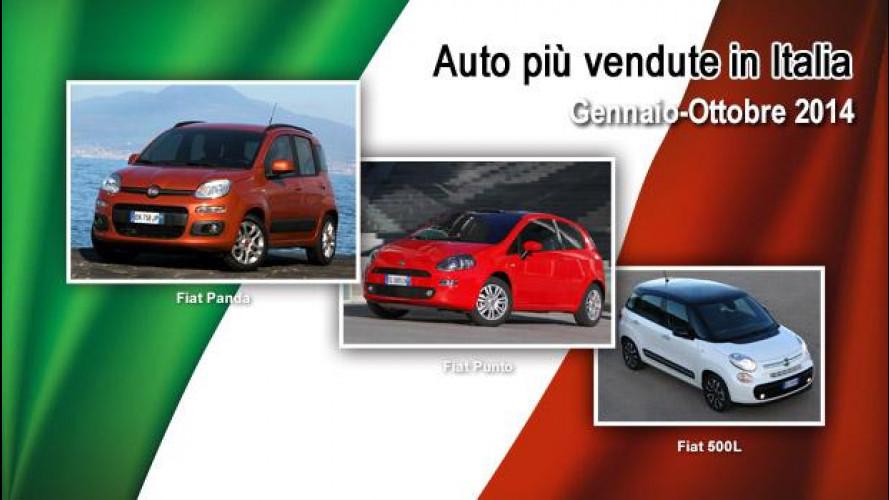 Top Ten Italia 2014, le auto più vendute nei primi 10 mesi
