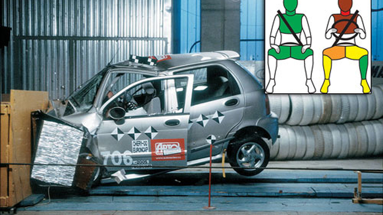 Chery QQ Euro NCAP crash test