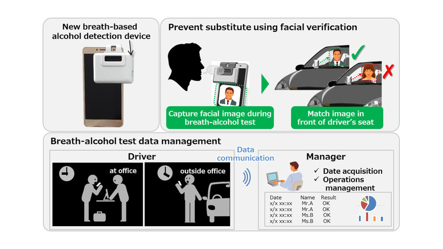Alcohol Breathalyzer With Facial Recognition Begins Testing