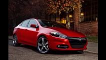 Grupo Fiat-Chrysler fatura 20 bilhões de Euros no trimestre