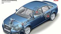 Audi A6 suspension & drivetrain
