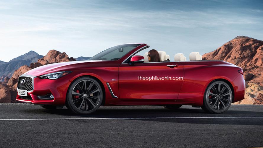 Infiniti - Voici à quoi pourrait ressembler la Q60 Cabriolet