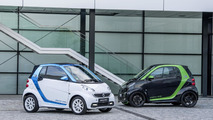 Smart ForTwo Electric Drive 03.10.2012