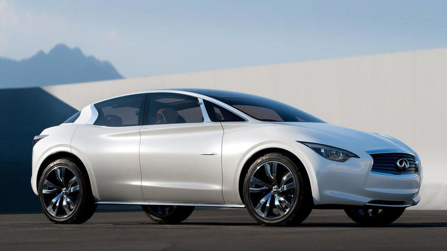 Infiniti confirms entry-level model for 2015, will be built in-house