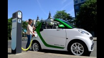 2016'da Rusya'daki Her Benzin İstasyonunda Hızlı Şarj Ünitesi Olacak