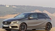 5-twin-spoke wheels for Mercedes-Benz A-Class
