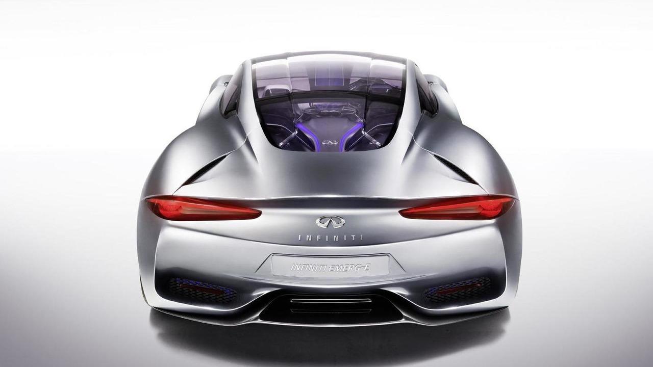 2018 infiniti supercar. interesting supercar infiniti emerge concept 25022012 throughout 2018 infiniti supercar