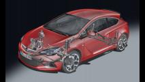 Opel Astra GTC OPC: il telaio