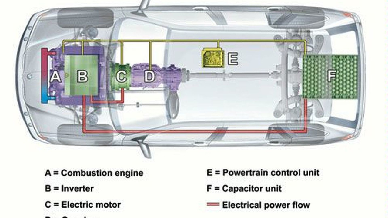 Drive concept BMW X5 research car