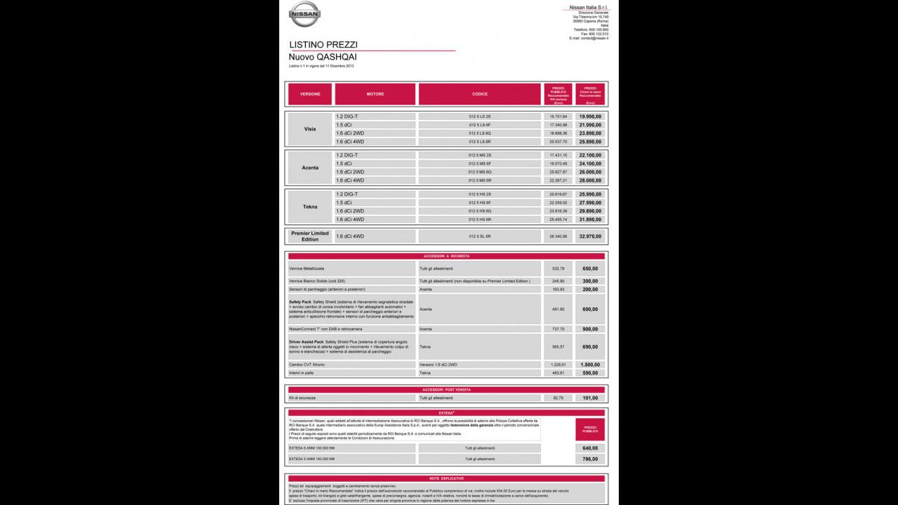 Nuovo Nissan Qashqai, listino completo